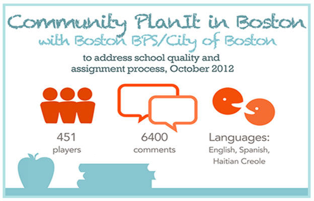 Image for community planit stats