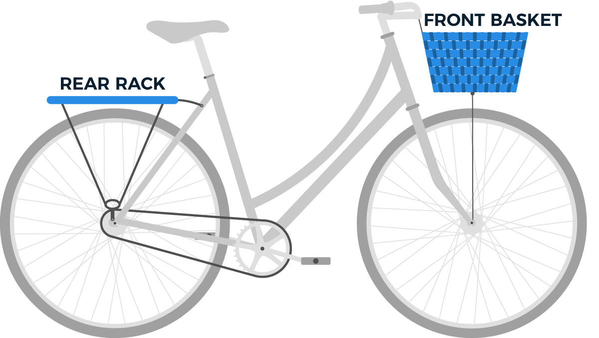 Image for boston by bike basket