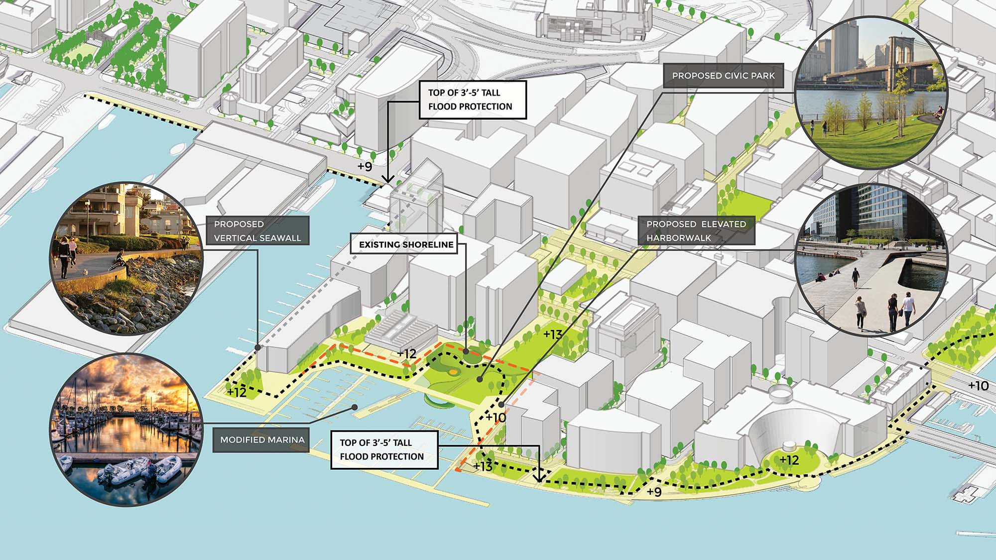 Image for south boston waterfront mid term strategy with park space, harborwalk, and marina