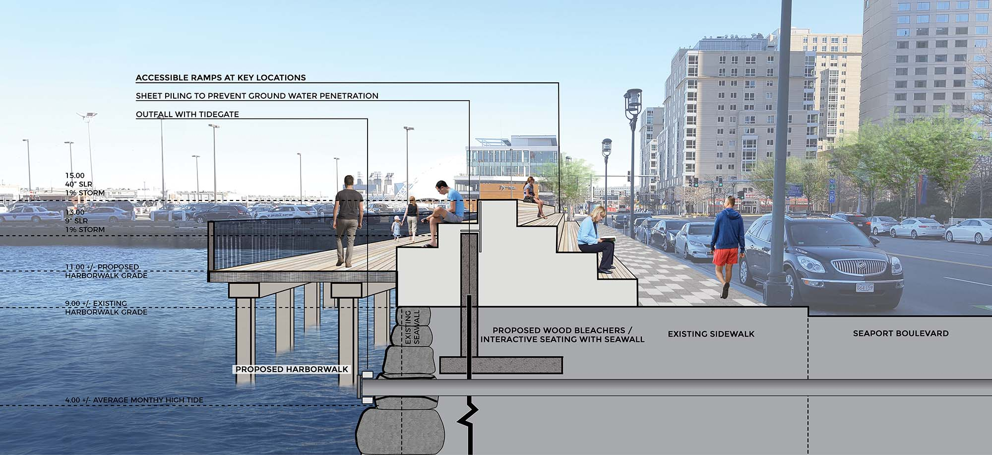 Image for proposed harborwalk with interactive seating
