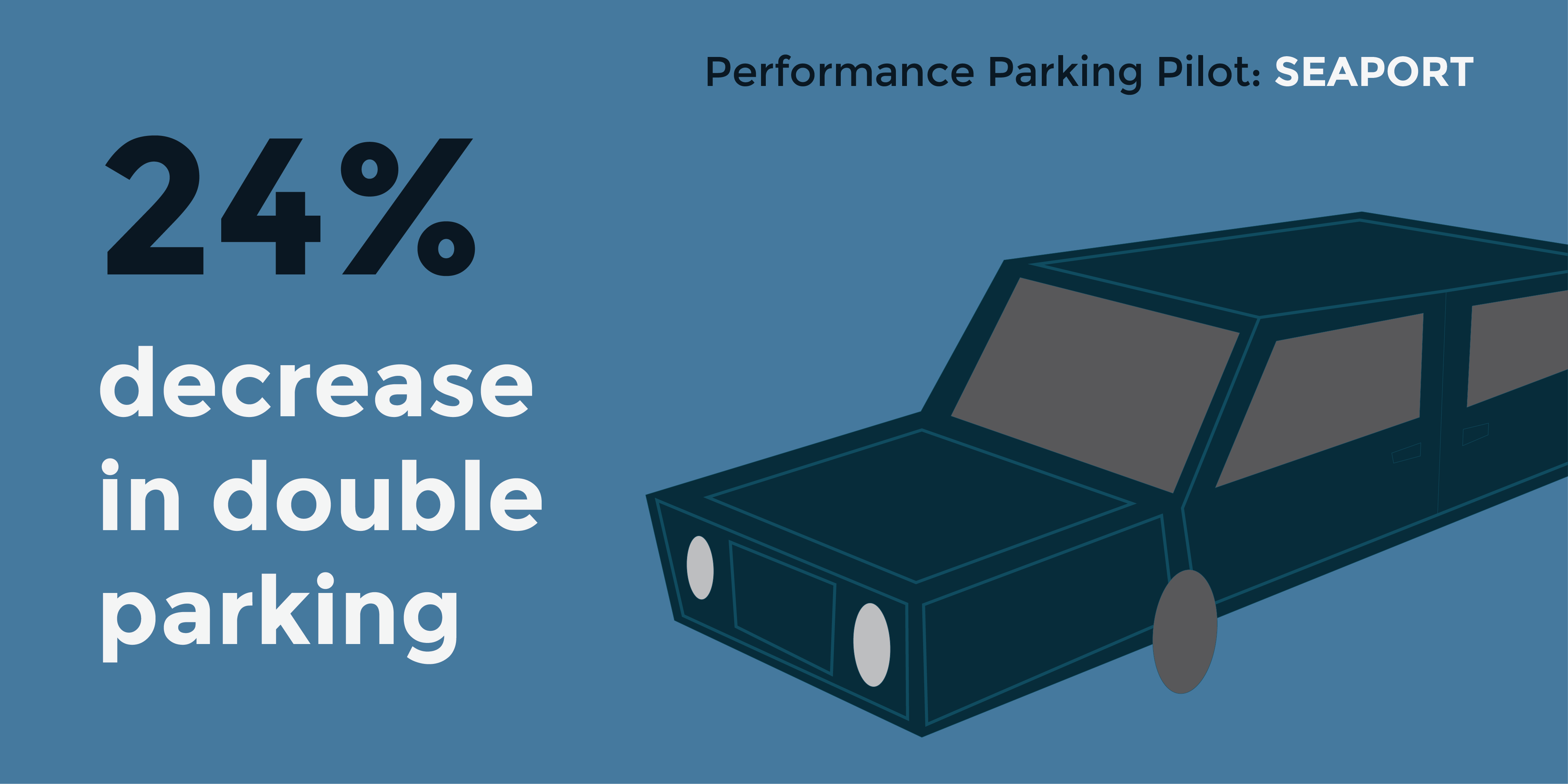 Image for seaport district double parking statistics