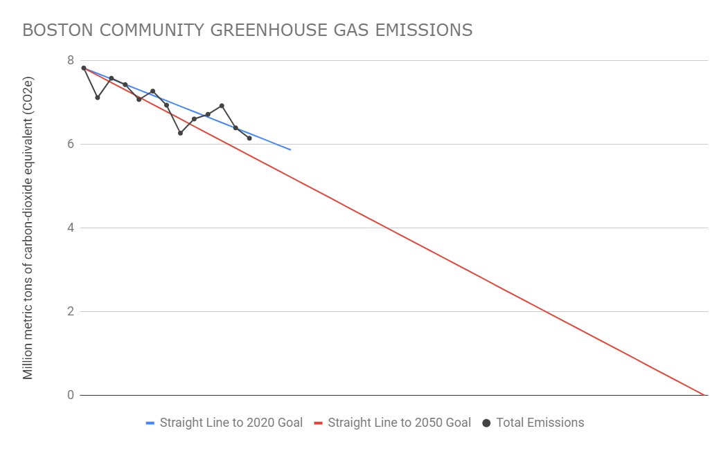 Image for 2017 community emissions