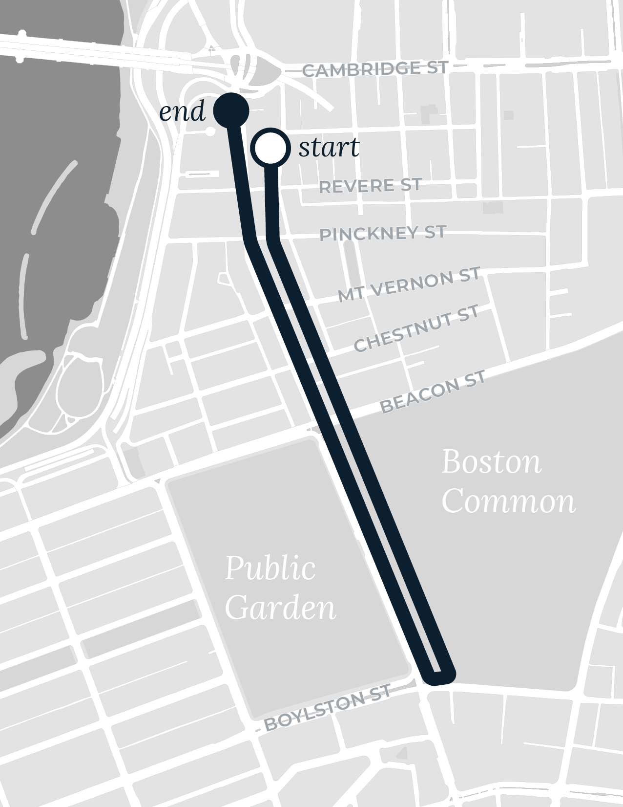 Beacon Hill Community Walk walking route map